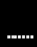 OFDM và ứng dụng trong truyền hình số mặt đất 3.doc