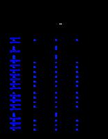 Đề thi tuyển sinh đại học, cao đẳng môn tiếng anh năm 2009 mã đề 165