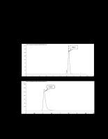 Nghiên cứu khả năng xử lý nước thải chứa một số hợp chất nitro vòng thơm bằng phương pháp hấp phụ trên than hoạt tính kết hợp với sử dụng thực vật thủy sinh - Chương  3