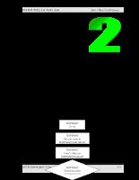 Xây dựng bộ điều khiển và nhận dạng tiếng nói phần 3