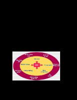 Phân tích môi trường marketing đối với Thuận Thành Mart.doc