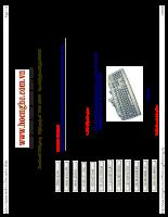 bàn phím -KeyBoard