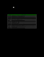 Some old Bug on Server