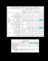 Khảo sát và đánh giá sự hài lòng của khách hàng ở công ty tnhh sx tm & dv tin học - xây dựng nano. Mục lục