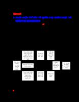 Một số giải pháp hoàn thiện quản trị chiến lược tiếp thị tại Trung tâm ĐTDĐ S- TELEC.pdf