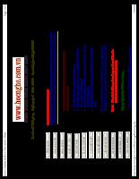 Phương pháp sửa chữa  MAin Board