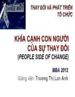 OCD-Bai 6-Khia canh con nguoi-Dr Lan Anh