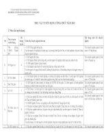 Thông báo nhu cầu tuyển dụng công chức năm 2010