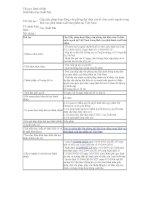 Tài liệu Cấp giấy phép hoạt động văn phòng đại diện của tổ chức nước ngoài trong lĩnh vực phát hành xuất bản phẩm tại Việt Nam pptx