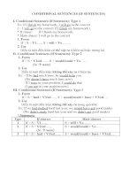 Tài liệu [Luyện thi tiếng Anh] Unit 5: Conditional sentences doc