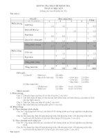 Tài liệu TST - Ma trận đề kiểm tra Toán 11 HK2 (tham khảo)