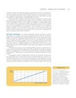 Tài liệu Ten Principles of Economics - Part 5 ppt