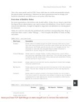 Tài liệu Sams Microsoft SQL Server 2008- P9 doc