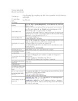 Tài liệu Cấp giấy phép lập văn phòng đại diện của cơ quan báo chí Việt Nam tại nước ngoài docx