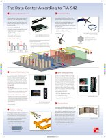 Tài liệu ADC KRONE - Poster for TIA-942 Solutions ppt