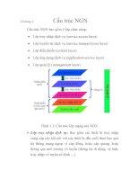 Tài liệu Tổng quan về chuyển mạch mềm và giải pháp của ALCATEL, chương 2 pptx