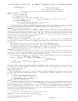 Tài liệu Đề thi ĐH Hóa khối A 2002 pptx