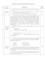 Tài liệu KỊCH BẢN CHƯƠNG TRÌNH ĐẠI HỘI CHI ĐOÀN CBCC pdf