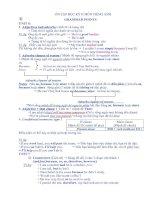 Bài giảng Ôn tập học kỳ II Tiếng Anh 9