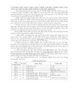Bài soạn Phân phối chương trình Ngữ văn THPT