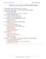 Bài soạn chuyen de boi duong HSG ly 9 phan dien