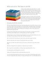 Tài liệu Kiểm soát nội bộ - Nhà Quản trị cần biết pdf