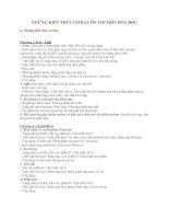 Tài liệu NHỮNG KIẾN THỨC CƠ BẢN ÔN THI MÔN HÓA HỌC pdf