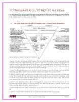 Tài liệu Hướng dẫn xây dựng một số ma trận trong Quản trị chiến lược ppt