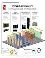 Tài liệu TIA-942 Data Center Standard TrueNet® Data Center-Grade Infrastructure Products pptx