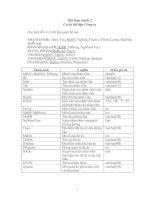 Tài liệu bài tập thực hành pdf