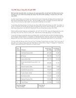 Tài liệu Top 500 công ty hàng đầu thế giới 2005 pdf