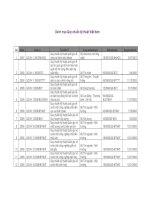 Tài liệu Danh mục Quy chuẩn kỹ thuật Việt Nam pptx