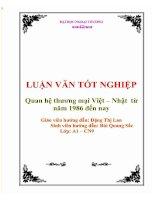 """Tài liệu Luận văn tốt nghiệp """"Quan Hệ Thương Mại Việt Nam - Nhật Bản giai đoạn từ 1986 đến nay"""" ppt"""