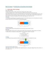 Tài liệu Điện từ trường và Hướng dẫn sử dụng đồng hồ số (Digital) 1 - Khái niệm docx