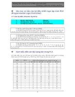 Tài liệu PLC Omron - Chương 2: Cấu trúc cơ bản của PLC pdf