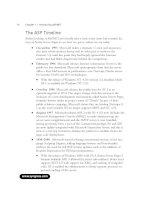 Tài liệu The ASP Timeline doc