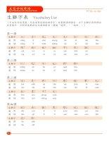 Tài liệu Vocabulary list_Speak Mandarin in Five Hundred Words English version docx