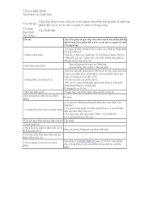 Tài liệu Cấp Giấy phép in gia công cho nước ngoài sản phẩm không phải là xuất bản phẩm đối với cơ sở in của cơ quan, tổ chức ở Trung ương pdf