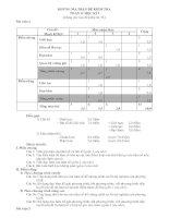 Bài giảng TST - Ma trận đề kiểm tra Toán 11 HK2 (tham khảo)