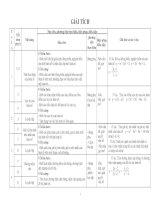 Tài liệu Giáo án đại số và hình học 12 cơ bản ppt