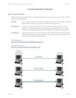 Tài liệu lecture 2: Communication Concepts ppt