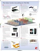 Tài liệu ADC KRONE - TIA-942 Poster pptx