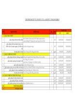 Mẫu thống kê bảng giá và chi phí hoạt động tổ chức event