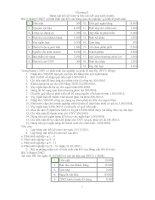 Bảng cân đối kế toán và báo cáo kết quả kinh doanh