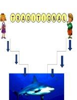 tro choi shark