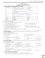 Tài liệu ôn tập lý thuyết và bài tập hóa học 12
