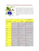 Những cụm từ viết tắt thông dụng nhất trong tiếng Anh