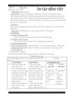 Tiết 96 Ôn tập phần tiếng Việt