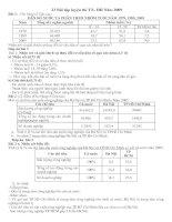 23 bài tập luyện thi TN-ĐH năm 2009+ Đáp án