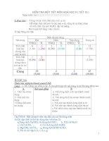 bộ đề kiểm tra hóa 8-9 THCS